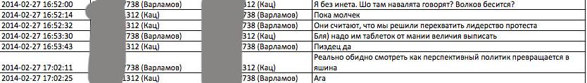 Что скрывает телефон Максима Каца? Друзья и враги Департамента транспорта Москвы