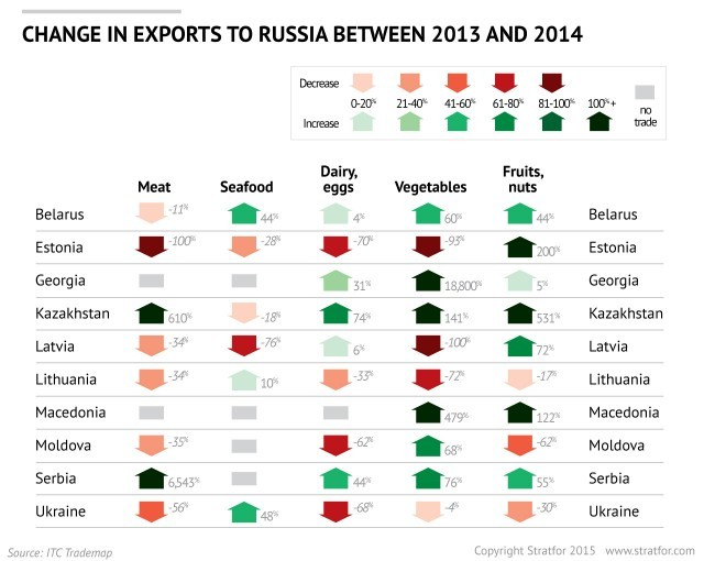 Russia-Sanctions-Effects-082615 (1)