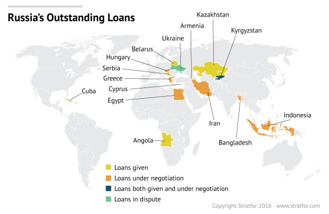 outstanding-loans-given-by-Russia