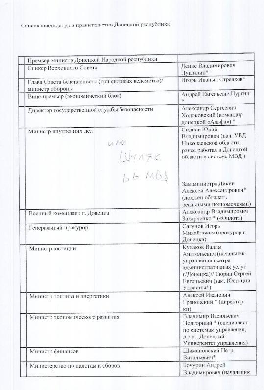 список малофеева