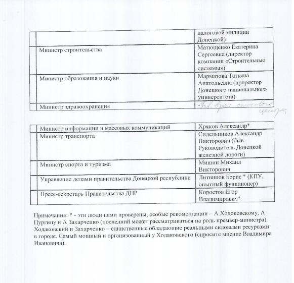 список малофеева2