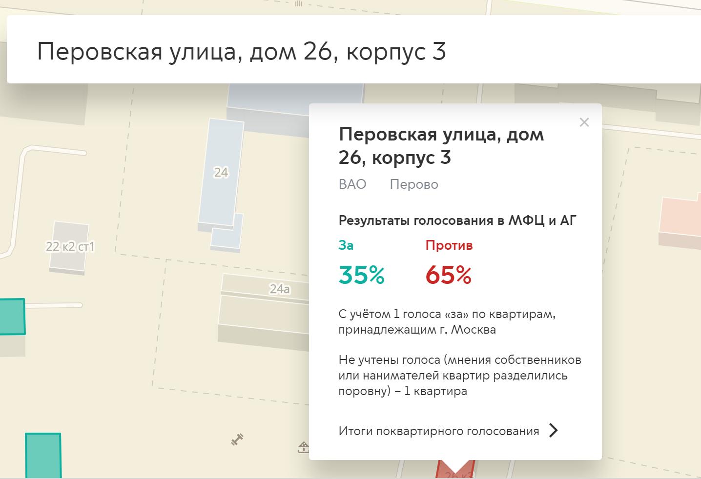 Москвичи обвинили Мосжилинспекцию в фальсификациях: дома, проголосовавшие против реновации, получили объявления о сносе
