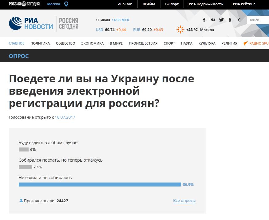 «Время»: Украина вводит для россиян визовый режим. Это фейк
