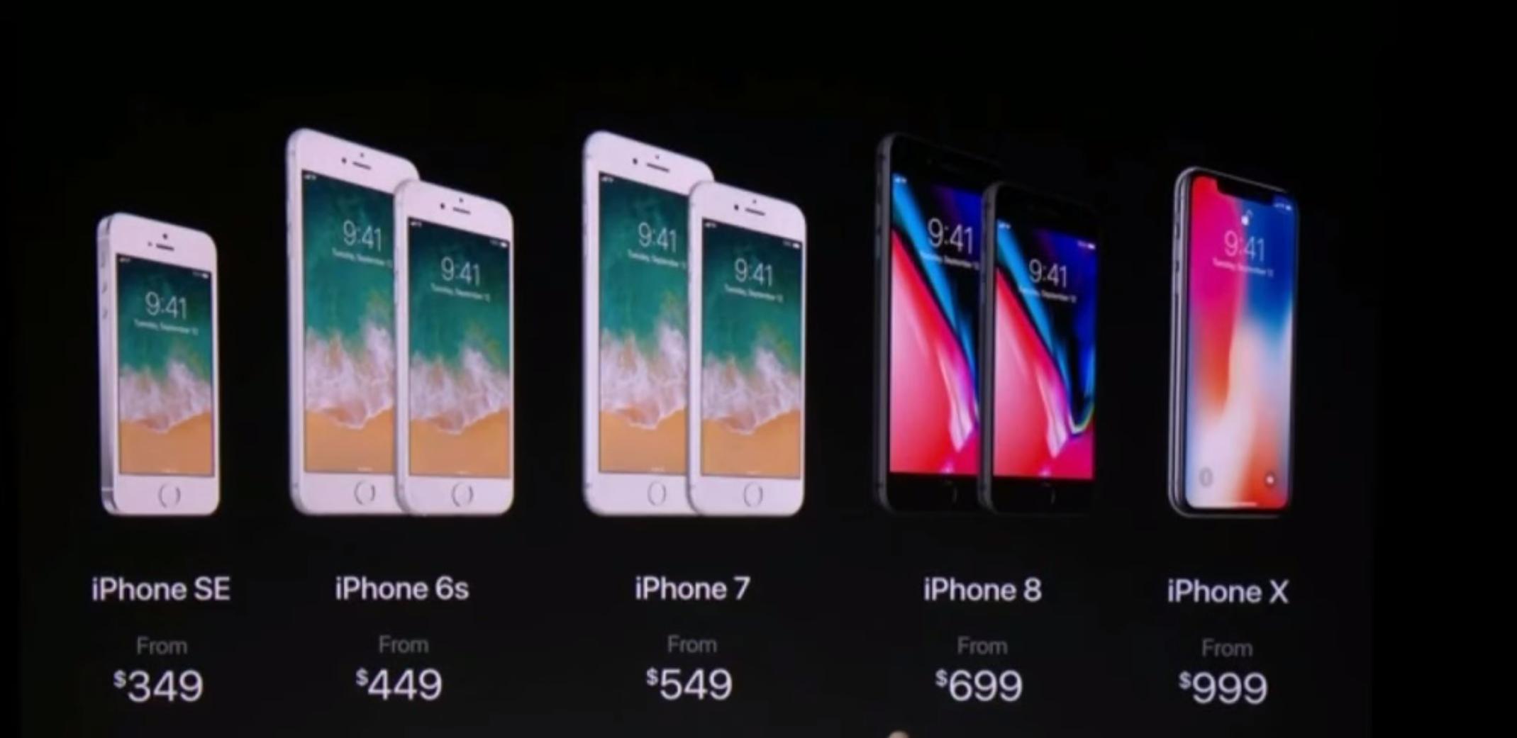 Apple представила iPhone X (iPhone 10)
