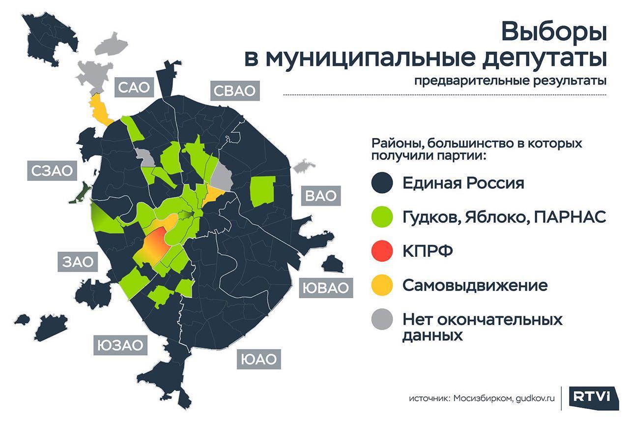 Мосгоризбирком: на выборах мэра только кандидату от «Единой России» удастся пройти муниципальный фильтр