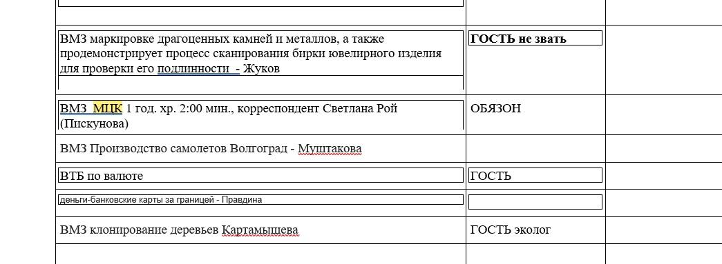 Исповедь НТВ-шников: заказуха, цензура, безграмотность