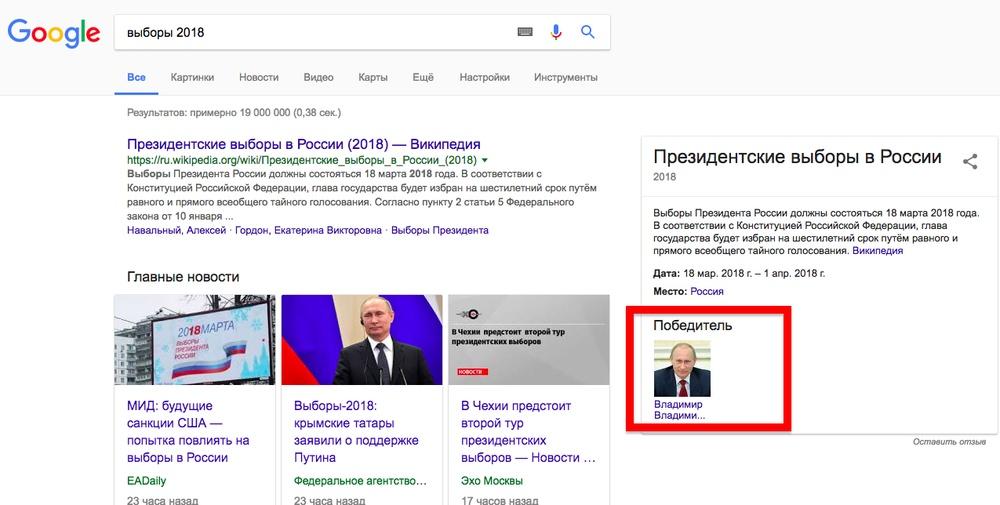 Google назвал Путина победителем выборов-2018 из-за ошибки в Википедии