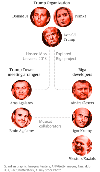 Дональд Трамп и Игорь Крутой пытались построить отель и развлекательный комплекс в Риге, но им помешали антикоррупционные органы