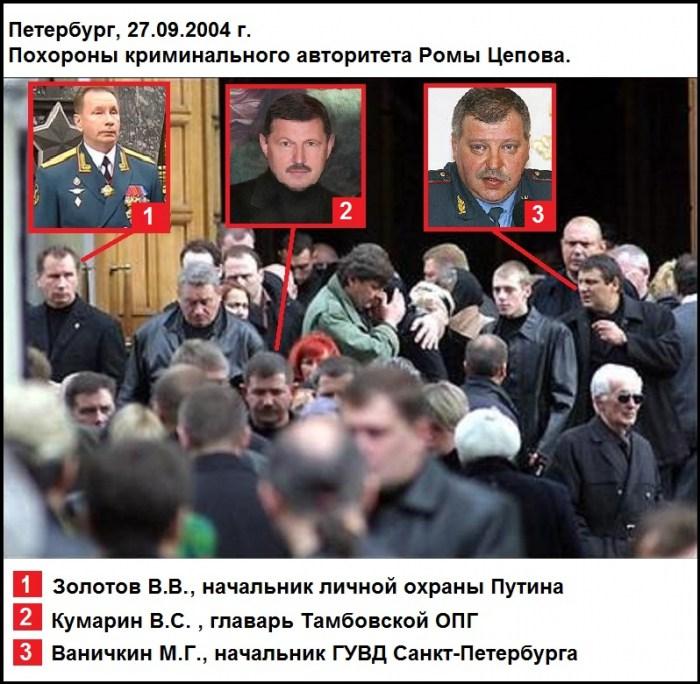 Охранник Путина, друг мафии, поклонник Кадырова. Что известно о Викторе Золотове и его коррупционных связях