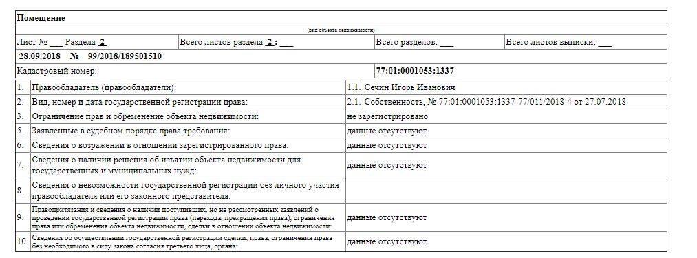 «Хрустальный дом» с хамамом и винной комнатой: Сечин купил 5-этажную квартиру за 2 млрд рублей
