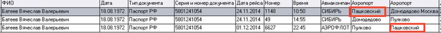 Наемники Вагнера с паспортами ГРУ. Bellingcat подтвердил обвинения СБУ 6
