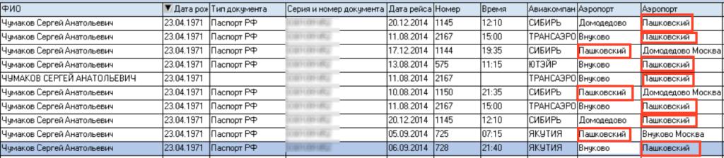 Наемники Вагнера с паспортами ГРУ. Bellingcat подтвердил обвинения СБУ 4
