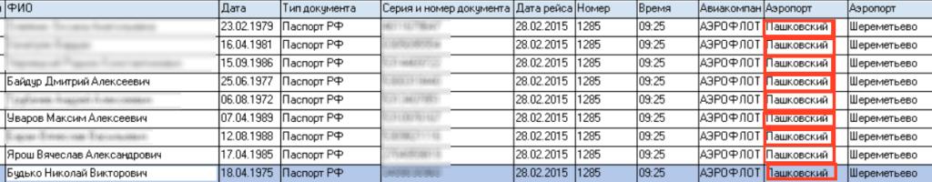 Наемники Вагнера с паспортами ГРУ. Bellingcat подтвердил обвинения СБУ 9