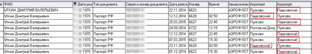 Наемники Вагнера с паспортами ГРУ. Bellingcat подтвердил обвинения СБУ 12