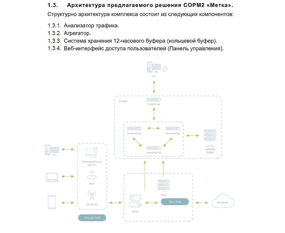 Взломанная переписка выявила привлечение МГУ к блокировке Telegram и слежке за пользователями