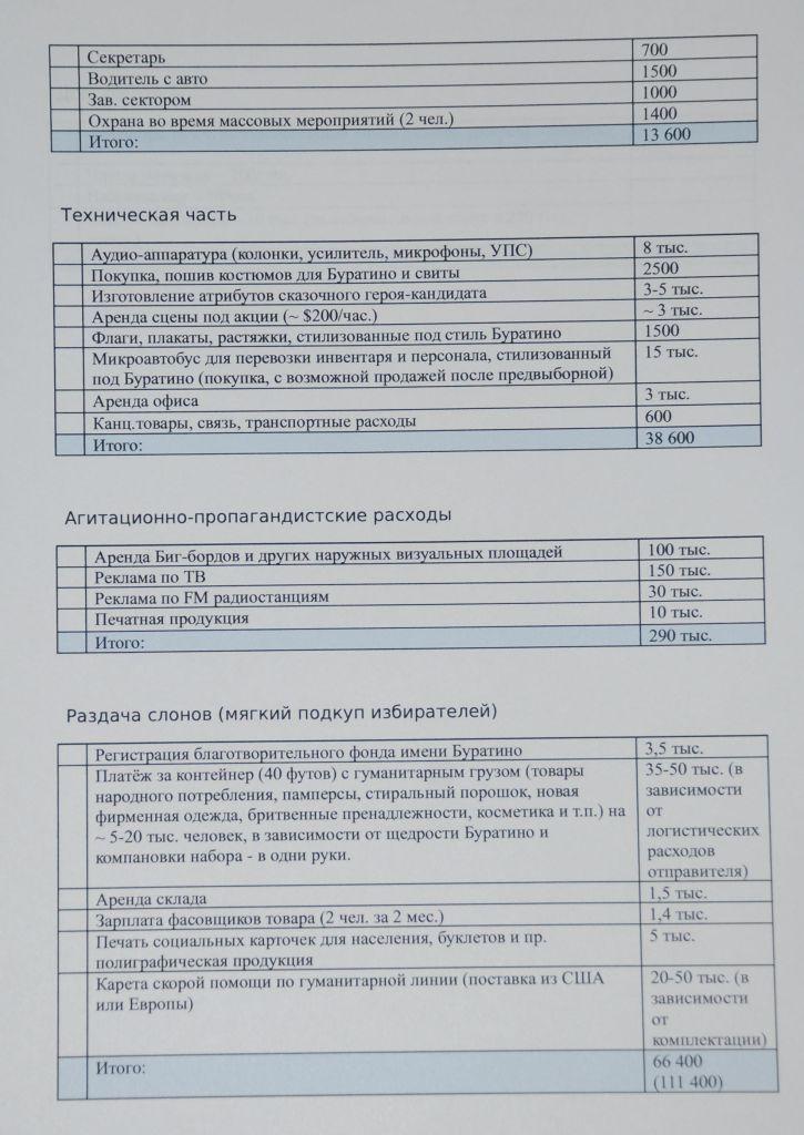 Взломанная переписка указывает на финансирование Зеленского людьми Малофеева и Суркова
