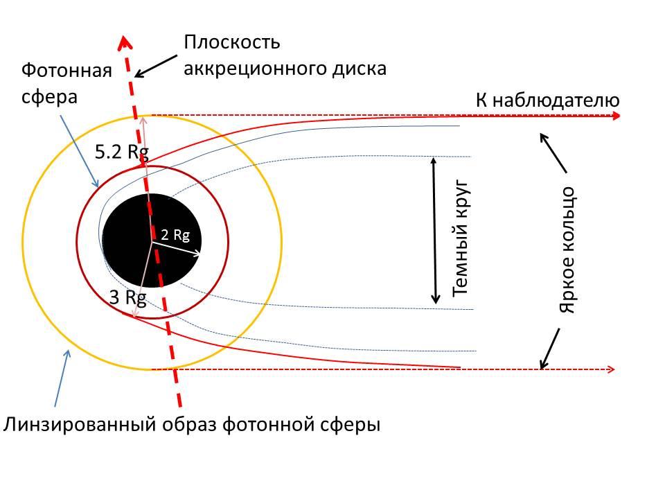 Экзопланеты, гравитационные волны и фото черной дыры: 8 главных космических достижений десятилетия