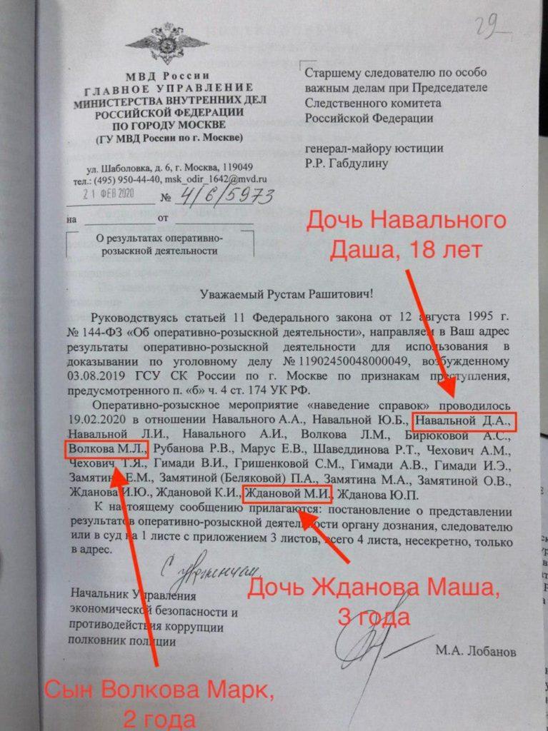 Суд заблокировал проездной дочери Навального по делу, в рамках которого также проходят двух- и трехлетние дети сотрудников ФБК