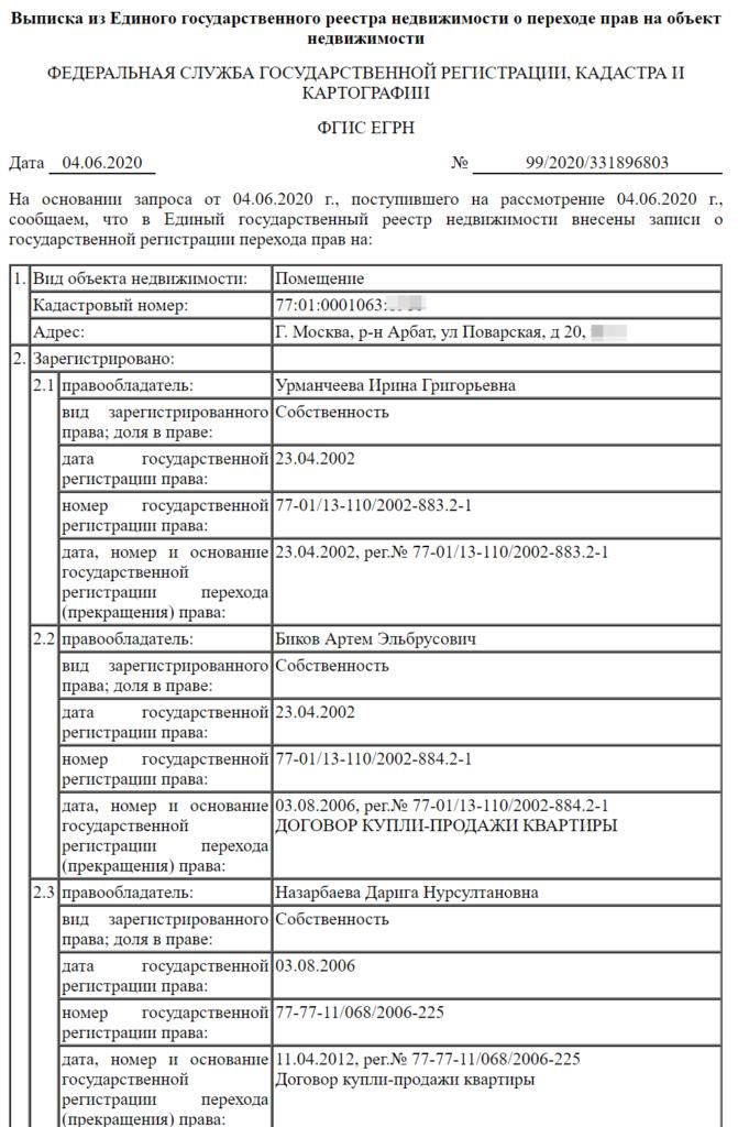 В Москве обнаружена квартира дочери Назарбаева за 230 млн. А вместе с ней и новый офшор